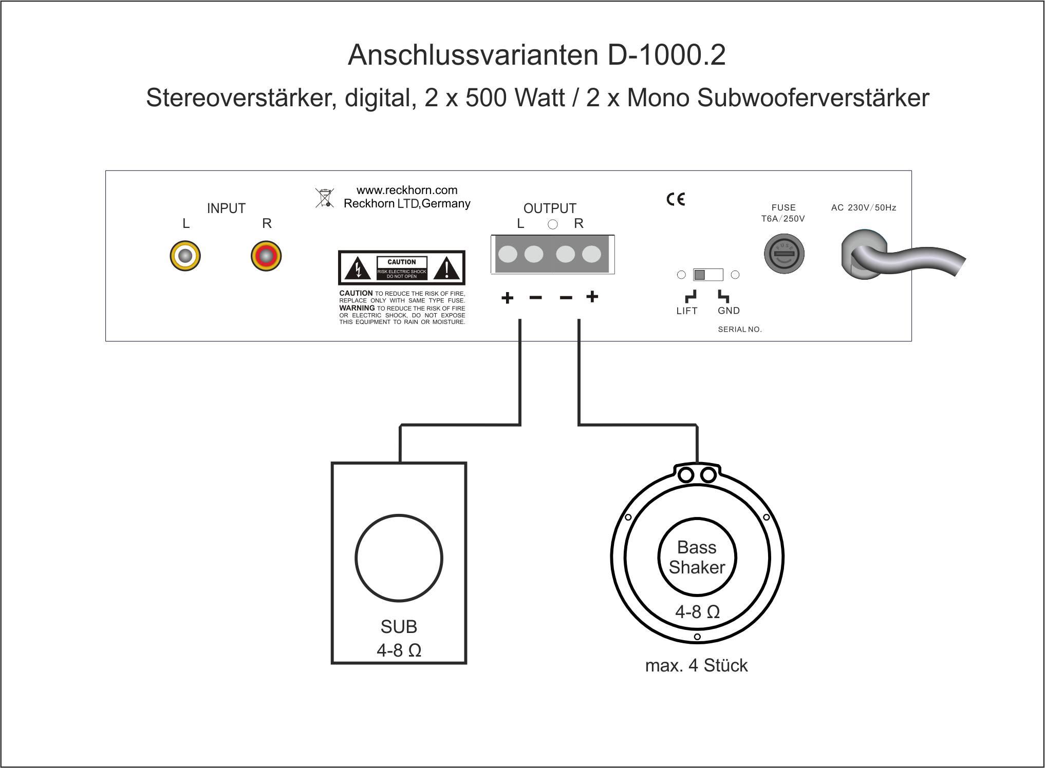 Superb Der Allrounder Stereoverstarker Oder 2 Fache Monoendstufe Fur Wiring Cloud Tobiqorsaluggs Outletorg