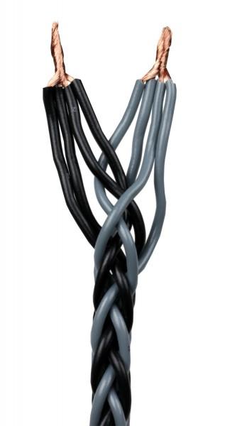 Lautsprecherkabel L-3 ALU / pro Meter