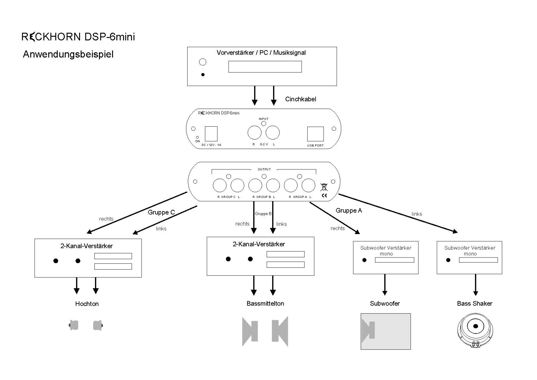 Klang Optimierung durch einen DSP im Auto